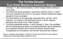 The Terrible Decade