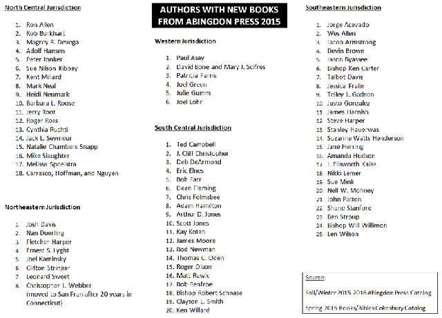 Abingdon Author List