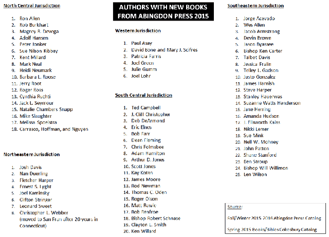 Abingdon Author List