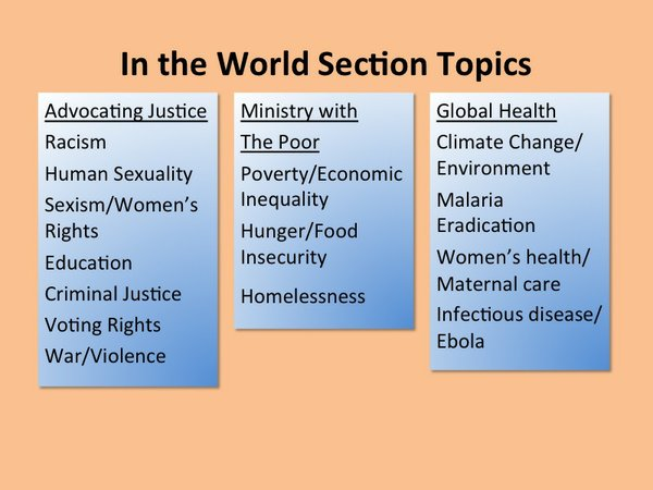 In the World Topics