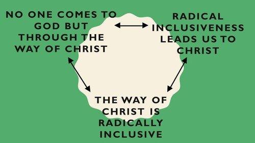 Way of Christ
