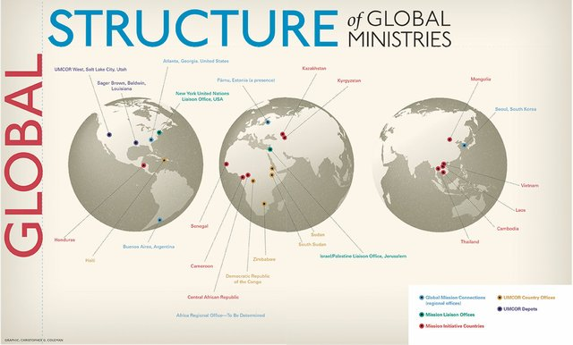 Global Missions Structure