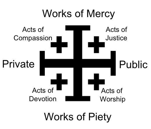 Cruciform Methodism