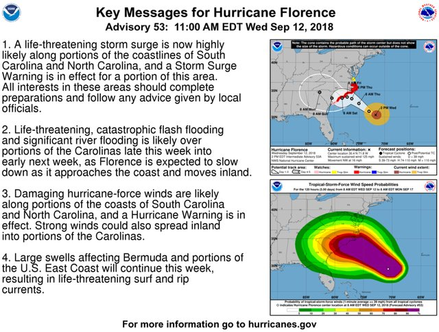 NWS Key Messages