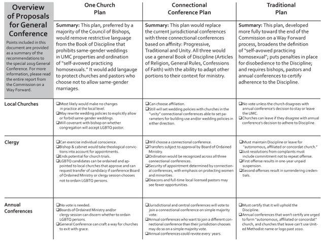 GP Way Forward Chart 1