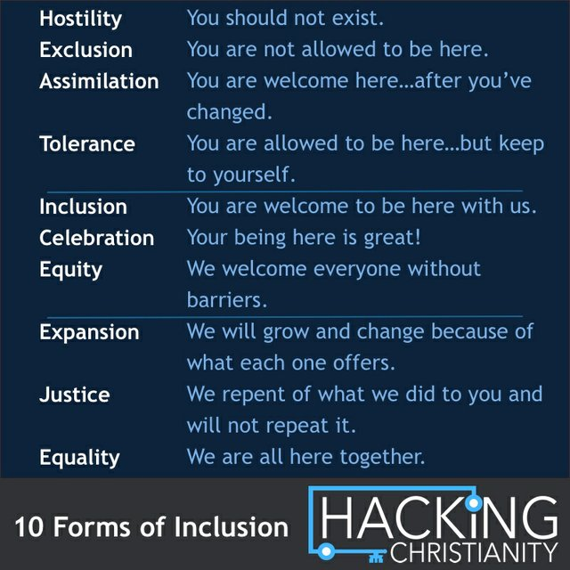 10 Forms of Inclusion