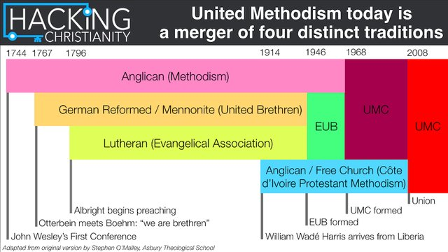 umc-traditions-original-hx.png