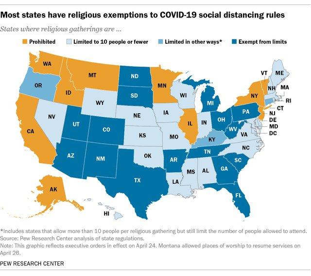 Religious exemptions COVID-19