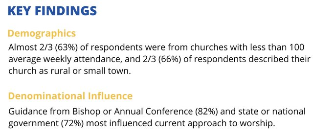 UMCom Survey Findings