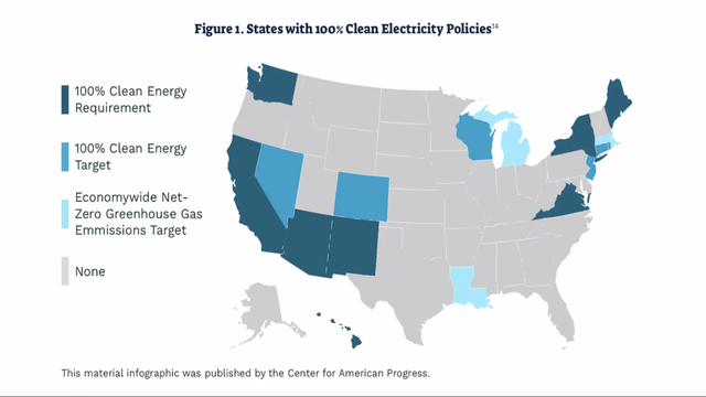 Clean Energy States